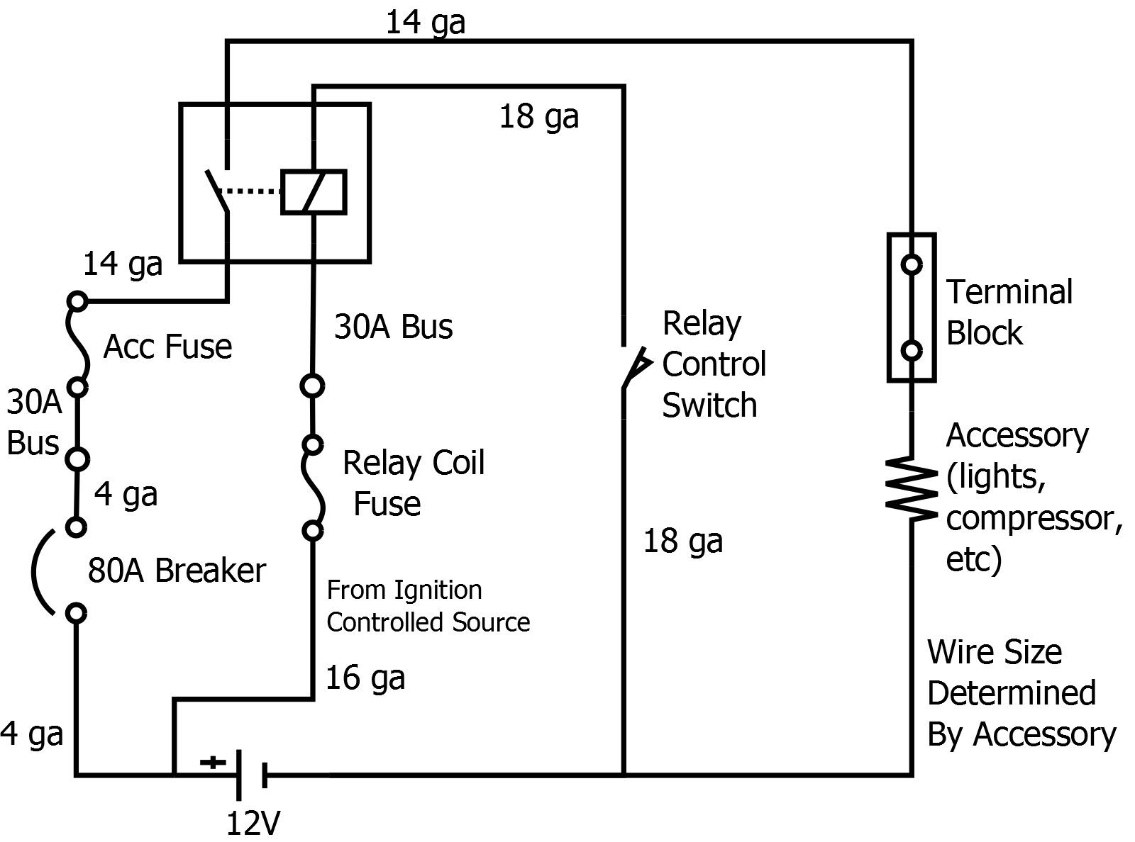 simple schematic diagram custom relay and fuse box for accessories (spod knockoff ...